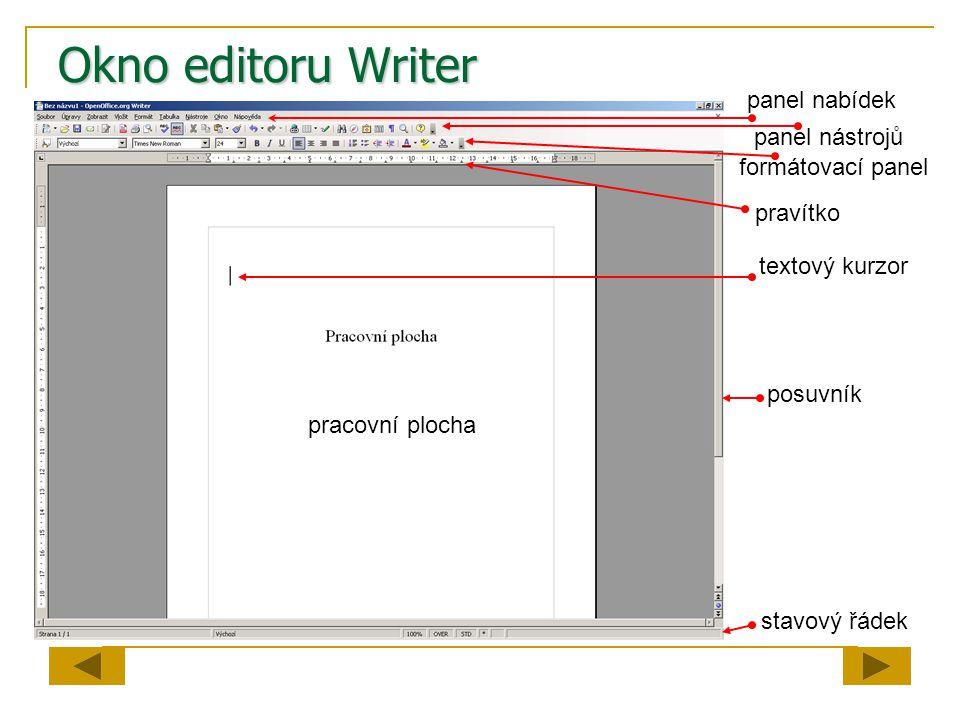 Okno editoru Writer panel nabídek panel nástrojů formátovací panel pravítko textový kurzor posuvník stavový řádek pracovní plocha