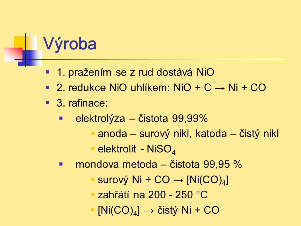 Výroba  1. pražením se z rud dostává NiO  2. redukce NiO uhlíkem: NiO + C → Ni + CO  3. rafinace:  elektrolýza – čistota 99,99%  anoda – surový n