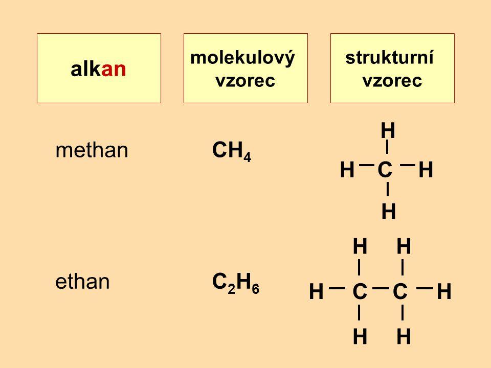 strukturní vzorec alkan molekulový vzorec methanCH 4 C H H HH ethanC2H6C2H6 C H H HHC H H