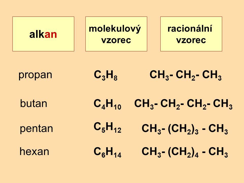 alkan propan butan pentan hexan racionální vzorec molekulový vzorec C3H8C3H8 CH 3 - CH 2 - CH 3 C 4 H 10 C 5 H 12 C 6 H 14 CH 3 - CH 2 - CH 2 - CH 3 C