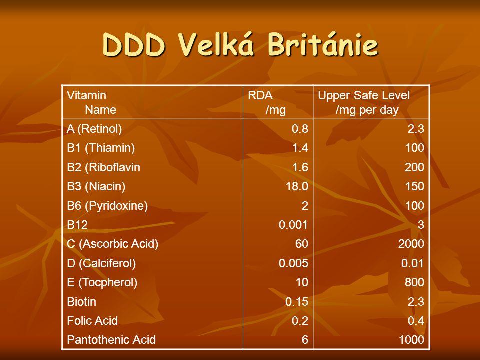 DDD Velká Británie Vitamin Name RDA /mg Upper Safe Level /mg per day A (Retinol)0.82.3 B1 (Thiamin)1.4100 B2 (Riboflavin1.6200 B3 (Niacin)18.0150 B6 (