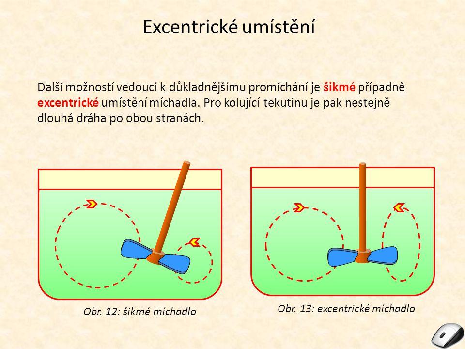 Excentrické umístění Další možností vedoucí k důkladnějšímu promíchání je šikmé případně excentrické umístění míchadla. Pro kolující tekutinu je pak n