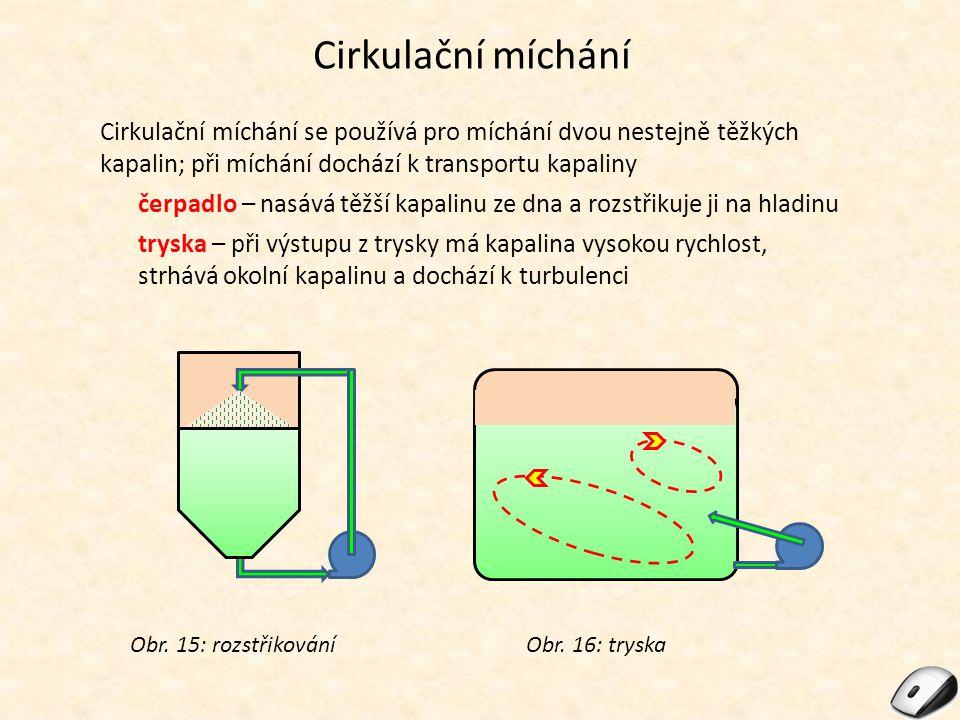 Cirkulační míchání Cirkulační míchání se používá pro míchání dvou nestejně těžkých kapalin; při míchání dochází k transportu kapaliny čerpadlo – nasáv