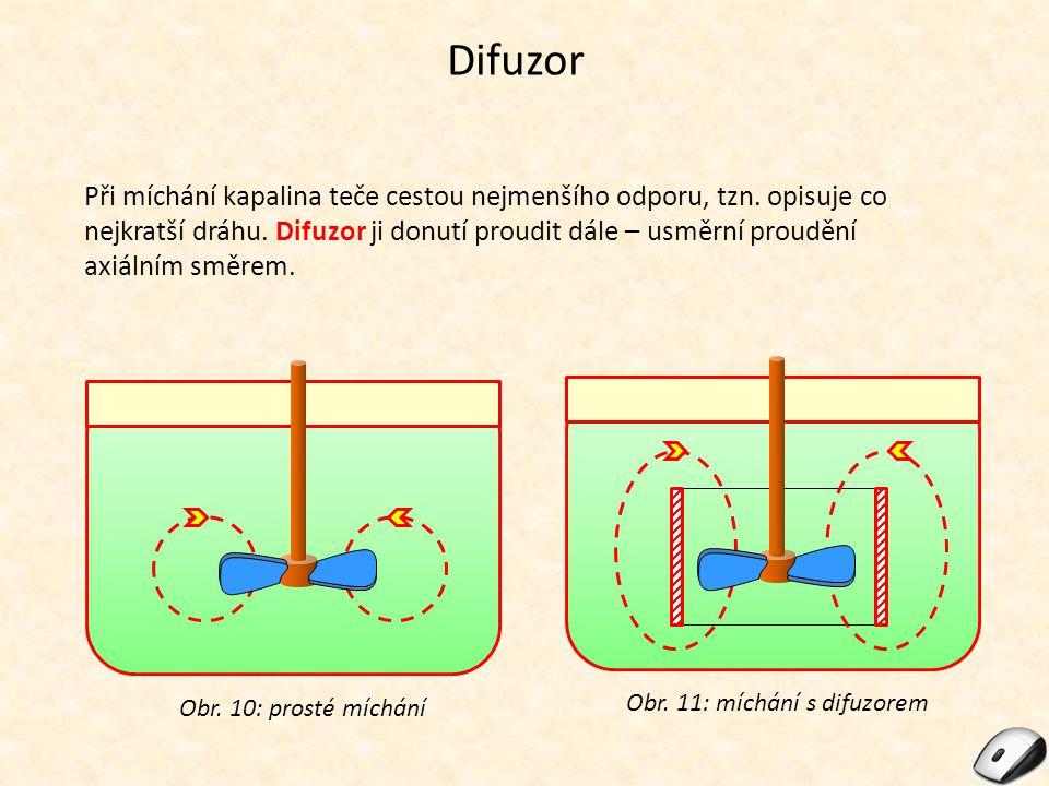 Difuzor Při míchání kapalina teče cestou nejmenšího odporu, tzn. opisuje co nejkratší dráhu. Difuzor ji donutí proudit dále – usměrní proudění axiální
