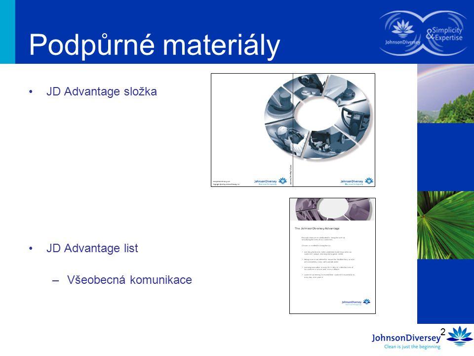 2 Podpůrné materiály JD Advantage složka JD Advantage list –Všeobecná komunikace