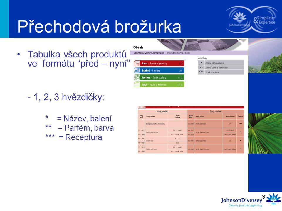 """3 Přechodová brožurka Tabulka všech produktů ve formátu """"před – nyní"""" - 1, 2, 3 hvězdičky: * = Název, balení ** = Parfém, barva *** = Receptura"""