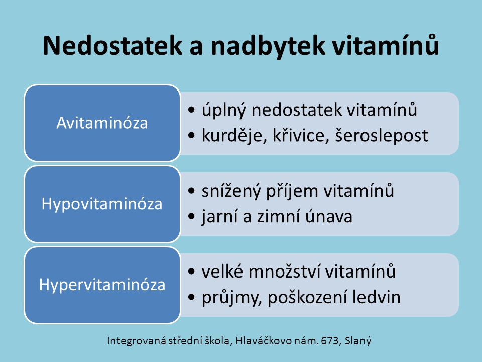 Nedostatek a nadbytek vitamínů úplný nedostatek vitamínů kurděje, křivice, šeroslepost Avitaminóza snížený příjem vitamínů jarní a zimní únava Hypovitaminóza velké množství vitamínů průjmy, poškození ledvin Hypervitaminóza Integrovaná střední škola, Hlaváčkovo nám.