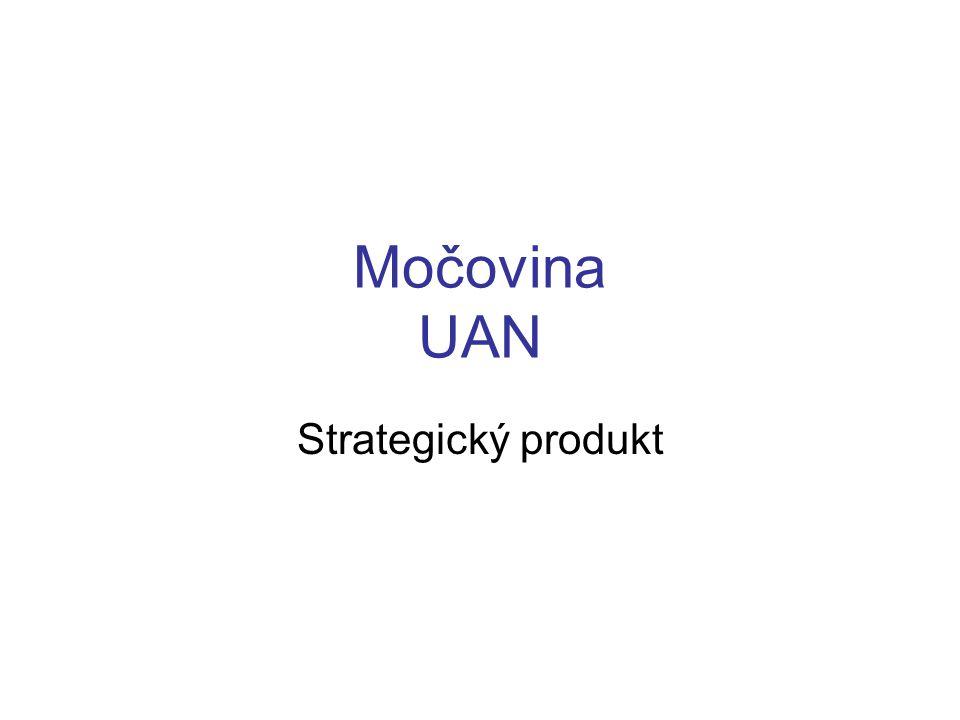 Močovina UAN Strategický produkt