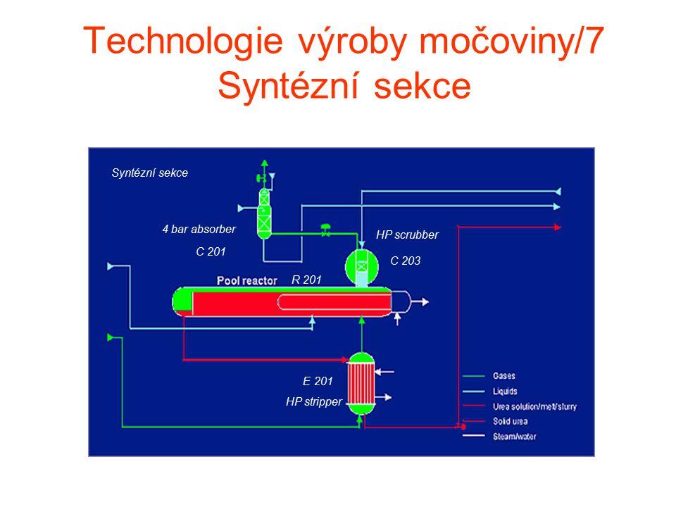 Technologie výroby močoviny/7 Syntézní sekce Syntézní sekce 4 bar absorber E 201 R 201 HP stripper C 201 HP scrubber C 203