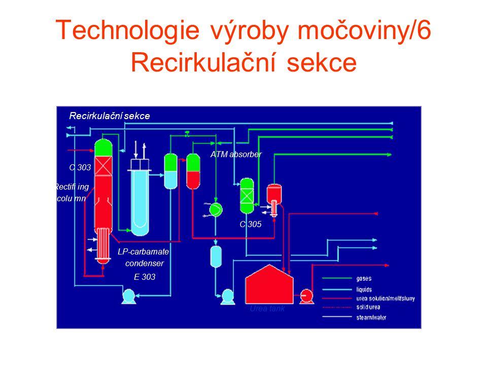 Technologie výroby močoviny/6 Recirkulační sekce Recirkulační sekce LP-carbamate condenser E 303 C 303 C 305 Urea tank Rectifi ing colu mn ATM absorbe