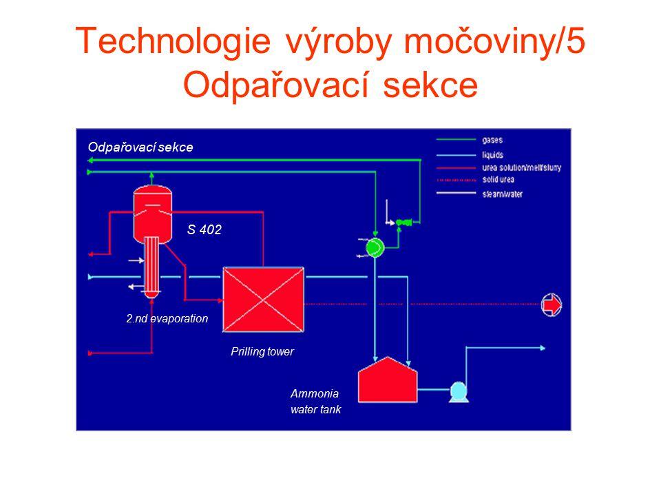 Technologie výroby močoviny/5 Odpařovací sekce Odpařovací sekce Prilling tower 2.nd evaporation S 402 Ammonia water tank