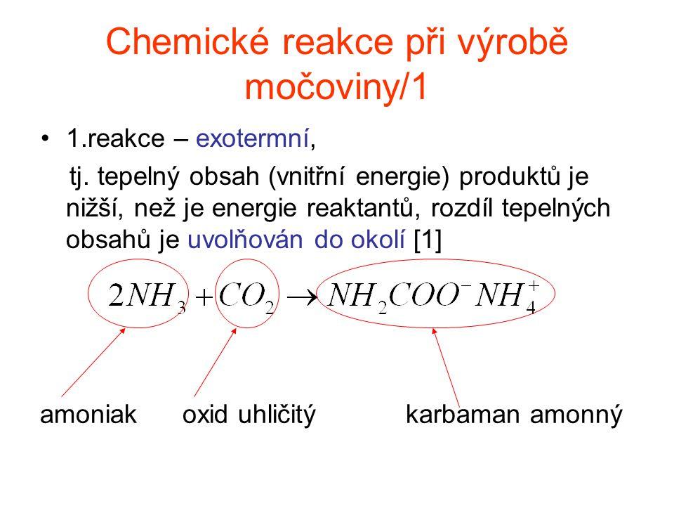 Chemické reakce při výrobě močoviny/1 1.reakce – exotermní, tj. tepelný obsah (vnitřní energie) produktů je nižší, než je energie reaktantů, rozdíl te
