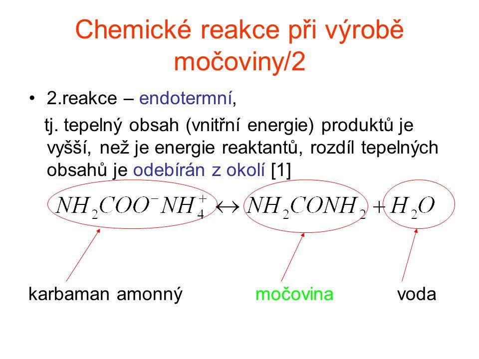 Chemické reakce při výrobě močoviny/2 2.reakce – endotermní, tj. tepelný obsah (vnitřní energie) produktů je vyšší, než je energie reaktantů, rozdíl t