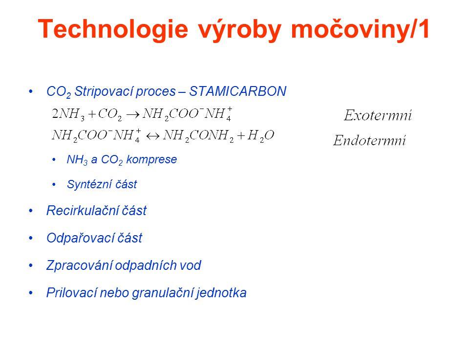 Technologie výroby močoviny/1 CO 2 Stripovací proces – STAMICARBON NH 3 a CO 2 komprese Syntézní část Recirkulační část Odpařovací část Zpracování odp