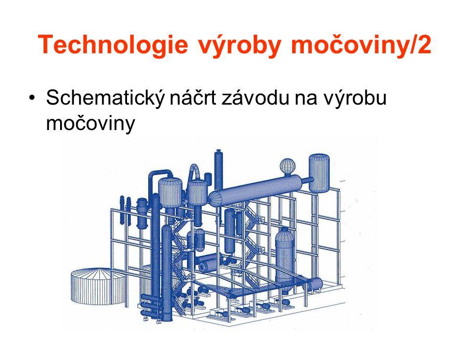 Technologie výroby močoviny/2 Schematický náčrt závodu na výrobu močoviny