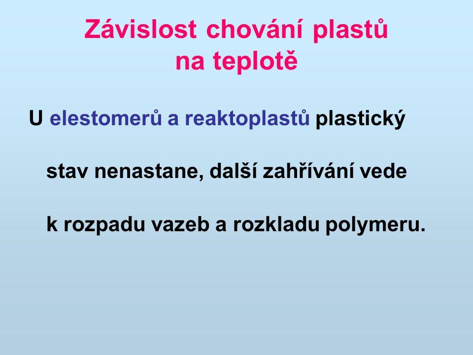 U elestomerů a reaktoplastů plastický stav nenastane, další zahřívání vede k rozpadu vazeb a rozkladu polymeru.