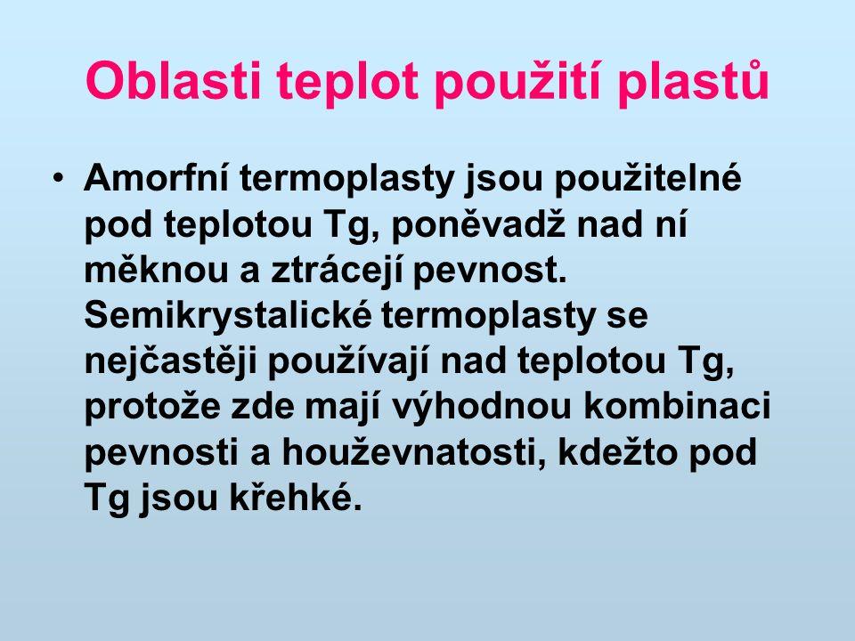 Oblasti teplot použití plastů Amorfní termoplasty jsou použitelné pod teplotou Tg, poněvadž nad ní měknou a ztrácejí pevnost.