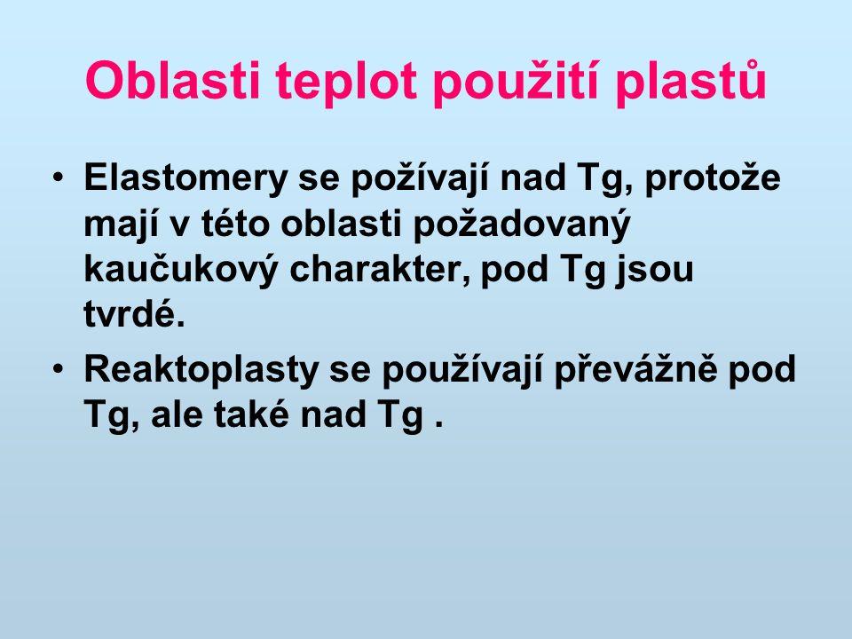 Oblasti teplot použití plastů Elastomery se požívají nad Tg, protože mají v této oblasti požadovaný kaučukový charakter, pod Tg jsou tvrdé.