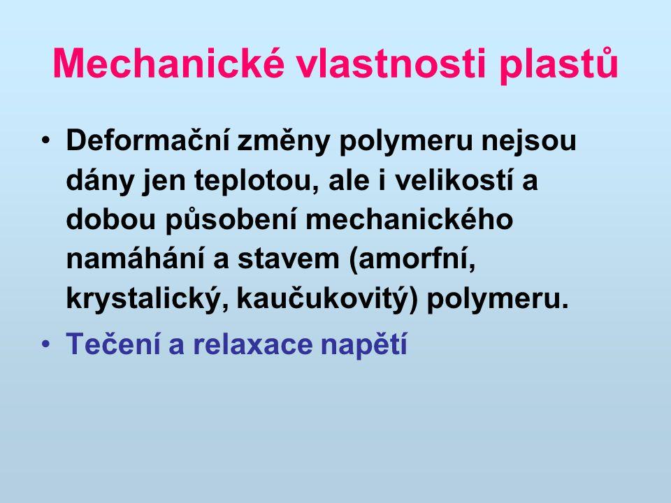 Mechanické vlastnosti plastů Deformační změny polymeru nejsou dány jen teplotou, ale i velikostí a dobou působení mechanického namáhání a stavem (amorfní, krystalický, kaučukovitý) polymeru.