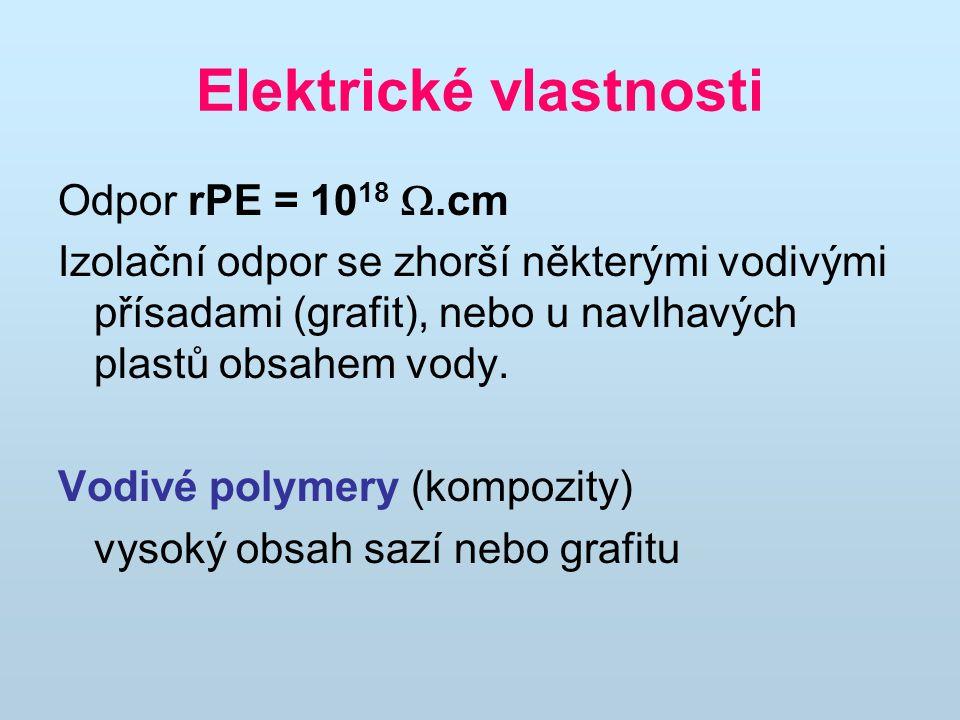 Elektrické vlastnosti Odpor rPE = 10 18 .cm Izolační odpor se zhorší některými vodivými přísadami (grafit), nebo u navlhavých plastů obsahem vody.