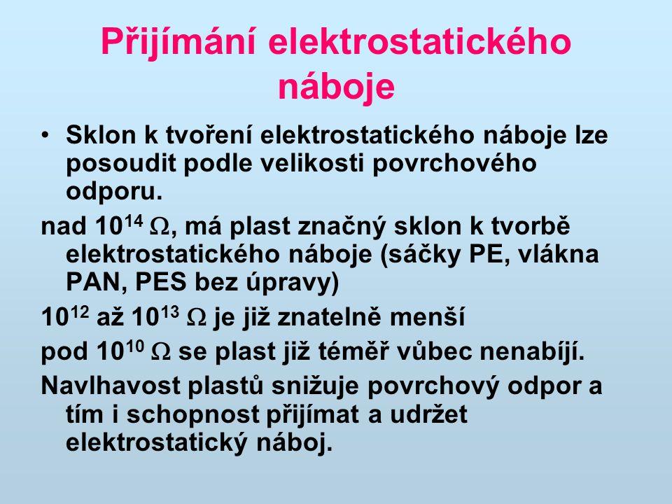 Přijímání elektrostatického náboje Sklon k tvoření elektrostatického náboje lze posoudit podle velikosti povrchového odporu.