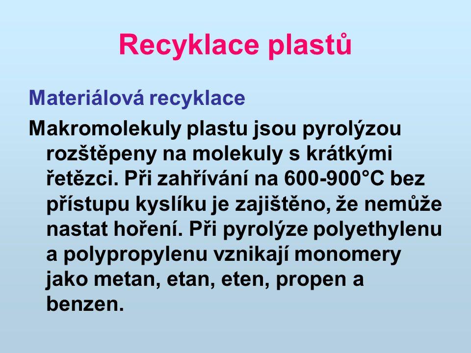 Recyklace plastů Materiálová recyklace Makromolekuly plastu jsou pyrolýzou rozštěpeny na molekuly s krátkými řetězci.