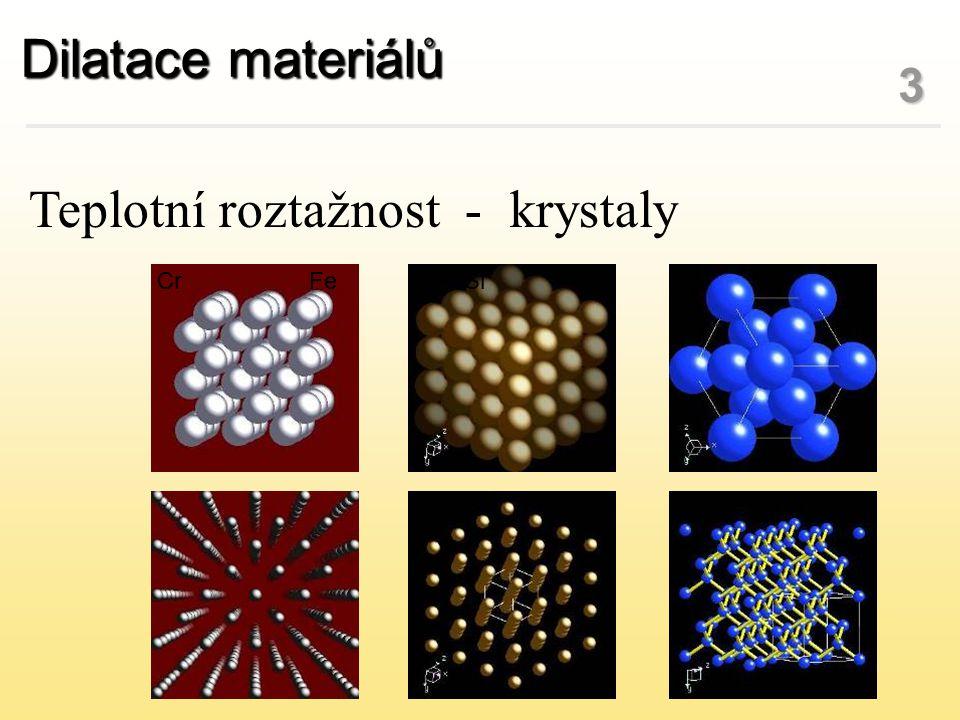 Teplotní roztažnost - krystaly Cr Fe Si 3 Dilatace materiálů