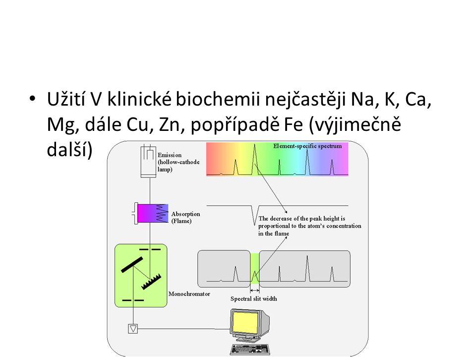 Užití V klinické biochemii nejčastěji Na, K, Ca, Mg, dále Cu, Zn, popřípadě Fe (výjimečně další)