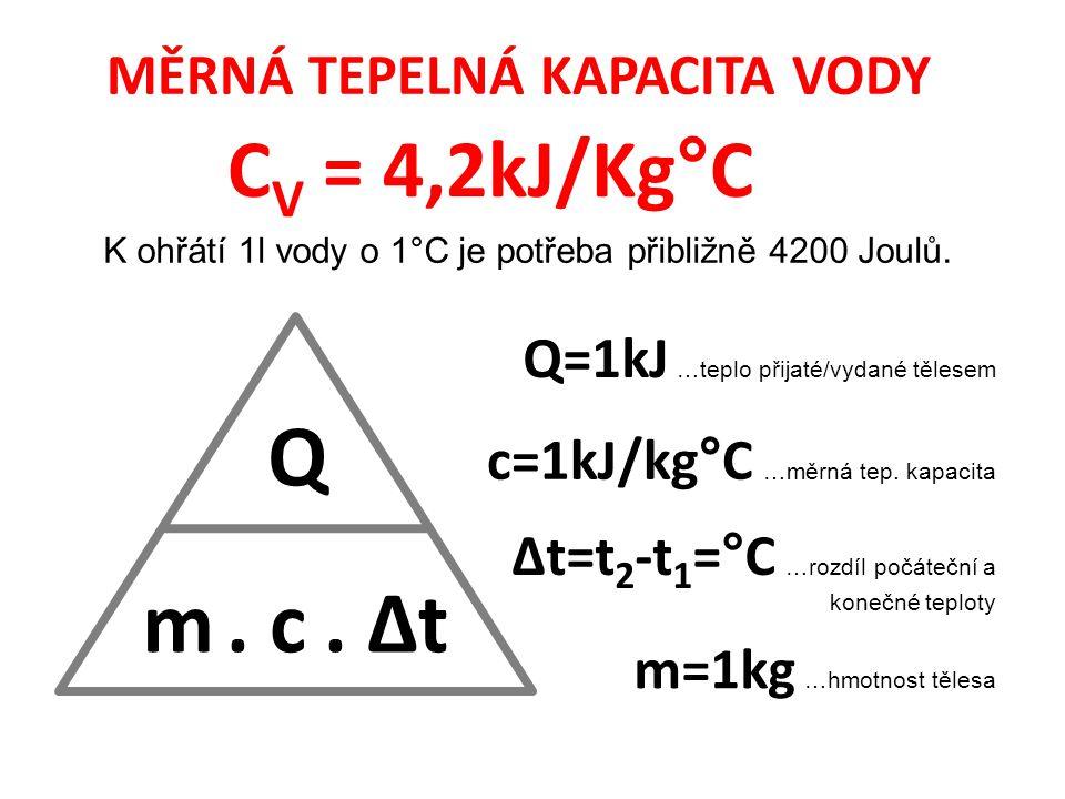 MĚRNÁ TEPELNÁ KAPACITA VODY C V = 4,2kJ/Kg°C K ohřátí 1l vody o 1°C je potřeba přibližně 4200 Joulů. Q m Q=1kJ …teplo přijaté/vydané tělesem m=1kg …hm