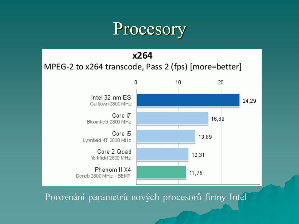 Procesory Porovnání parametrů nových procesorů firmy Intel