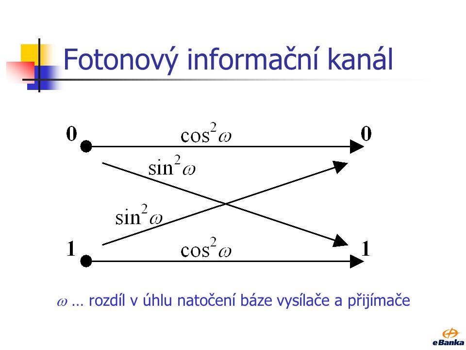 Fotonový informační kanál  … rozdíl v úhlu natočení báze vysílače a přijímače
