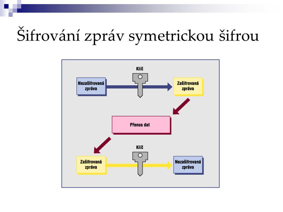 Šifrování zpráv symetrickou šifrou