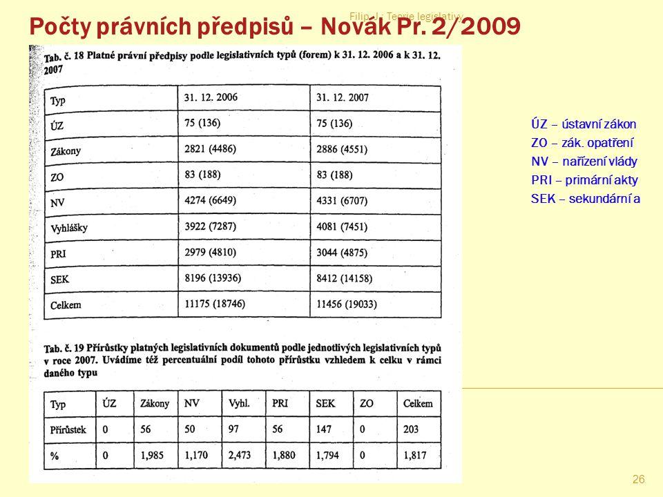 Filip, J.: Teorie legislativy 25 Podíl odvětví na právních předpisech – Novák, Pr. 2009/2