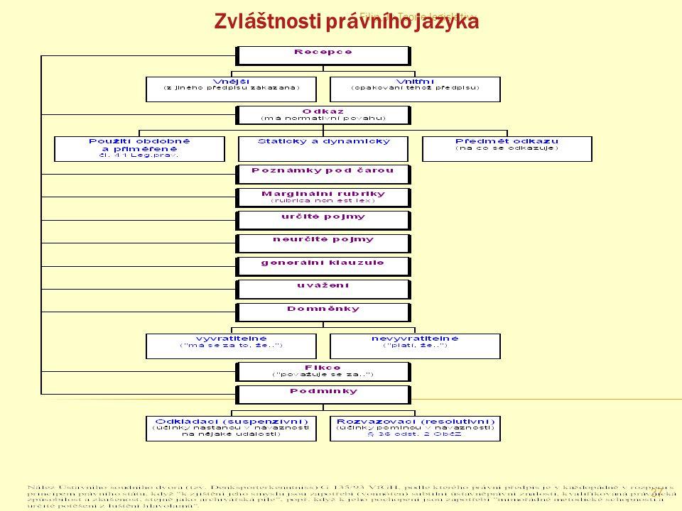 Filip, J.: Teorie legislativy 36 Legislativní technika – právní jazyk