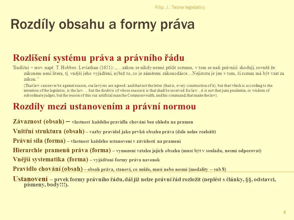 Filip, J.: Ústavní základy systému práva ČR 3 Ústavní základy systému práva a právního řádu ČR