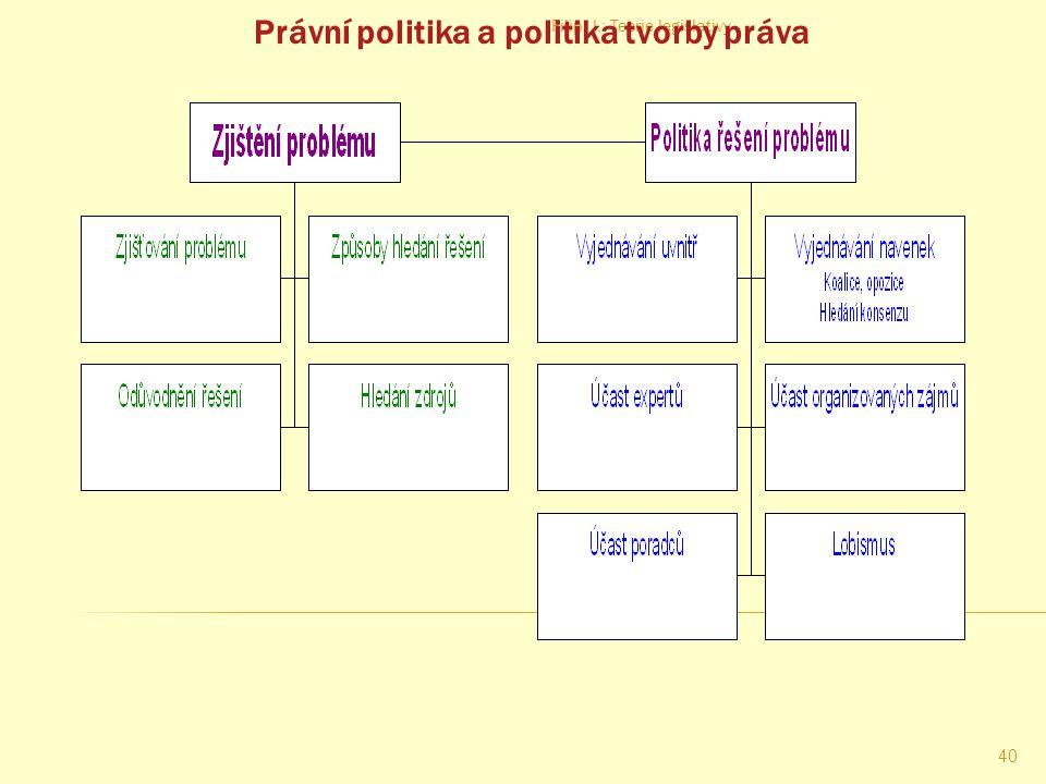 Filip, J.: Teorie legislativy 39 Jazyk právních předpisů - výrazy - odborné výrazy - cizí slova výjimečně, postupně se vžívají (fin.kolaterál-323a Obc