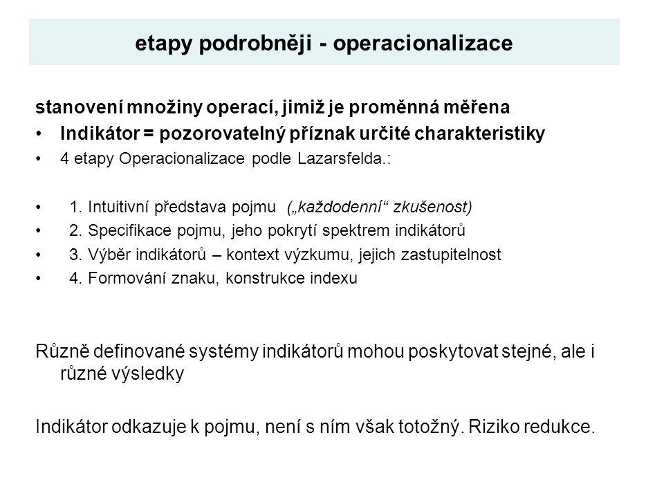stanovení množiny operací, jimiž je proměnná měřena Indikátor = pozorovatelný příznak určité charakteristiky 4 etapy Operacionalizace podle Lazarsfeld