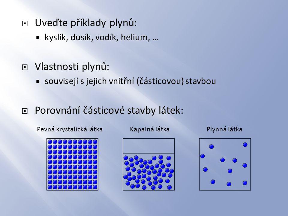  Uveďte příklady plynů:  kyslík, dusík, vodík, helium, …  Vlastnosti plynů:  souvisejí s jejich vnitřní (částicovou) stavbou  Porovnání částicové