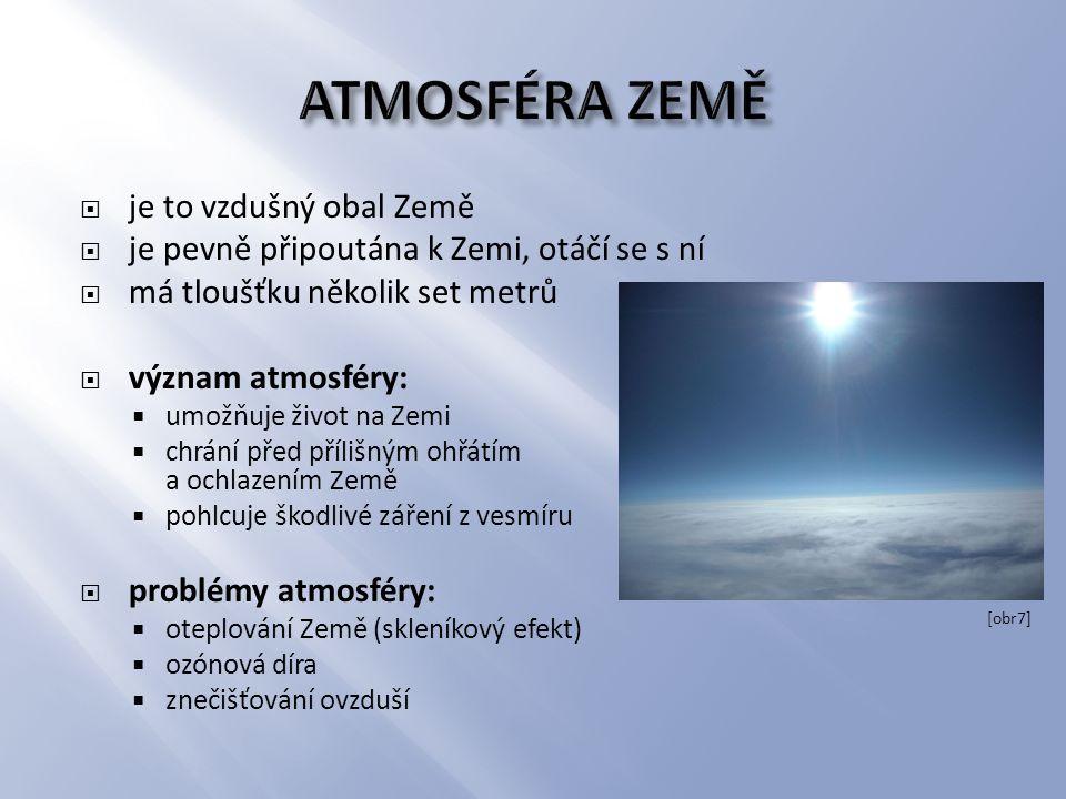  je to vzdušný obal Země  je pevně připoutána k Zemi, otáčí se s ní  má tloušťku několik set metrů  význam atmosféry:  umožňuje život na Zemi  c