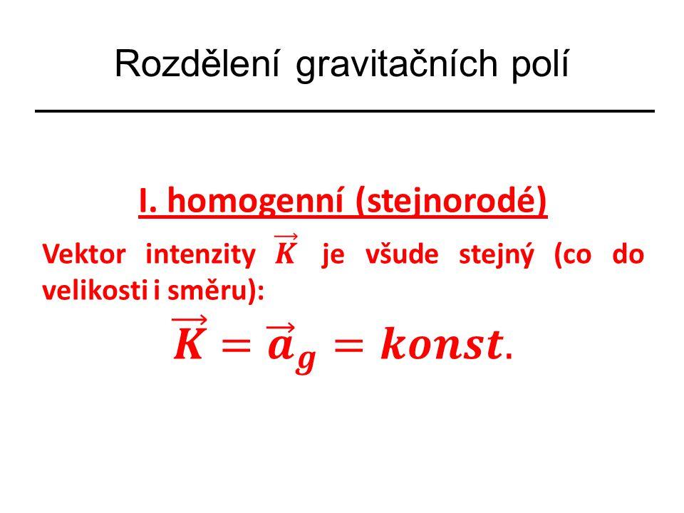 Rozdělení gravitačních polí