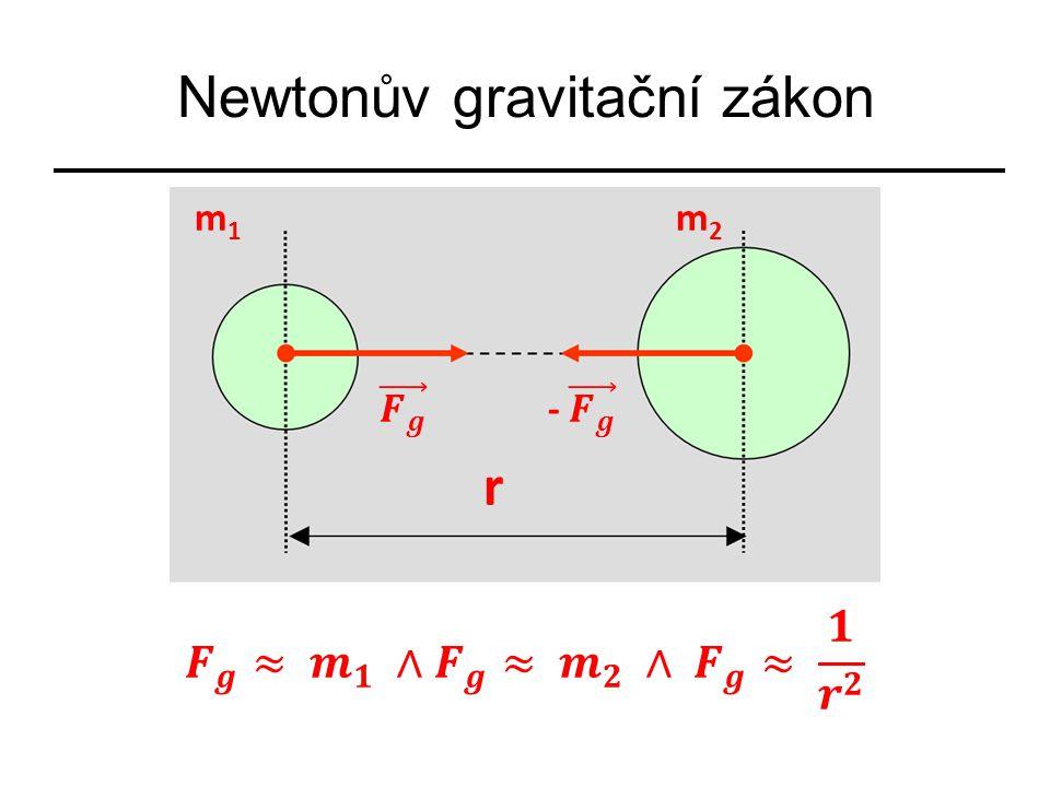 Zdroje a prameny 1.Bednařík,M., Široká,M.Fyzika pro GYMNÁZIA Mechanika.