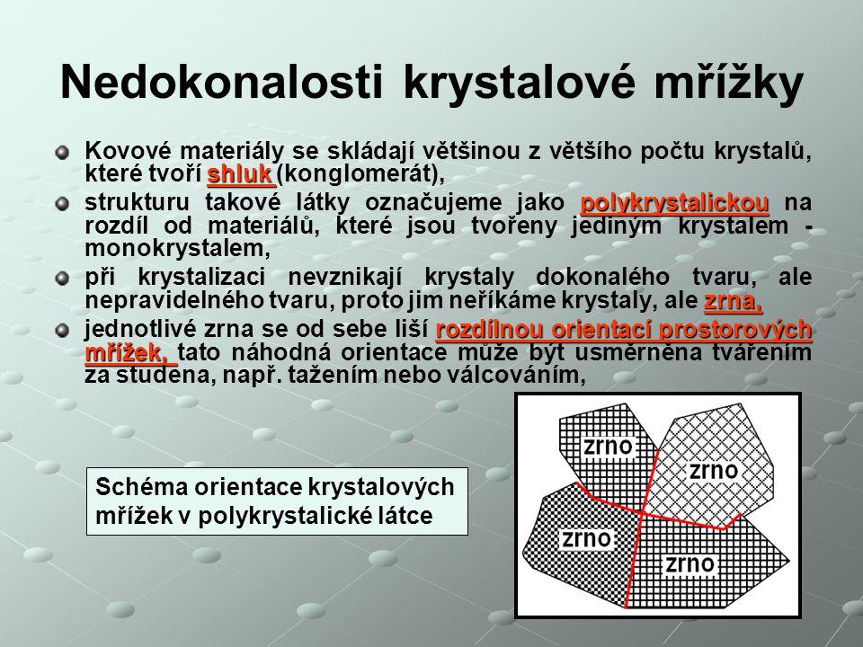 Nedokonalosti krystalové mřížky shluk Kovové materiály se skládají většinou z většího počtu krystalů, které tvoří shluk (konglomerát), polykrystalicko