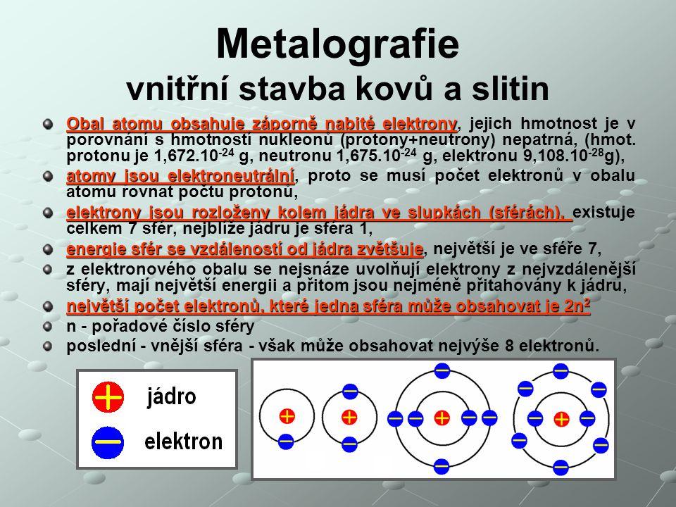 Metalografie vnitřní stavba kovů a slitin Obal atomu obsahuje záporně nabité elektrony Obal atomu obsahuje záporně nabité elektrony, jejich hmotnost j
