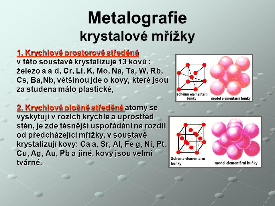 Metalografie krystalové mřížky 1. Krychlově prostorově středěná v této soustavě krystalizuje 13 kovů : železo a a d, Cr, Li, K, Mo, Na, Ta, W, Rb, Cs,