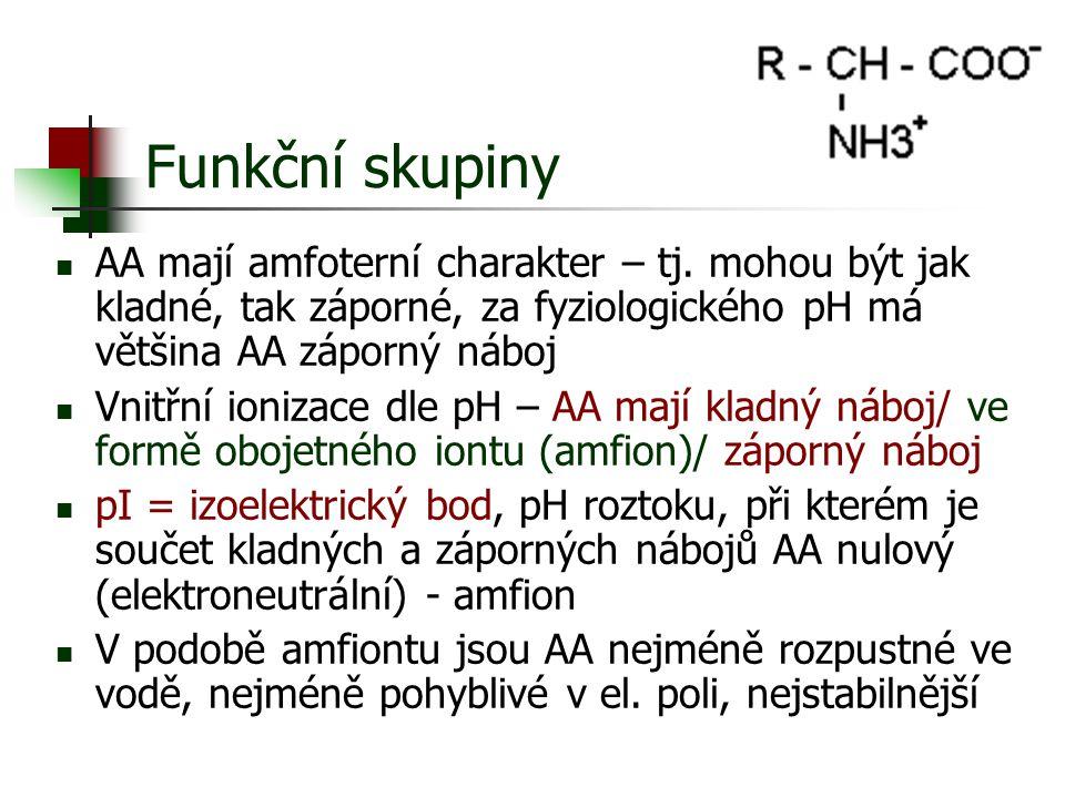 Funkční skupiny AA mají amfoterní charakter – tj. mohou být jak kladné, tak záporné, za fyziologického pH má většina AA záporný náboj Vnitřní ionizace