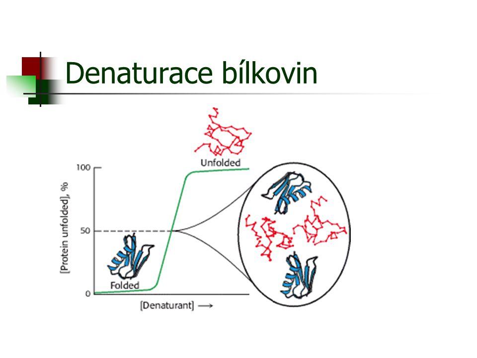 Denaturace bílkovin
