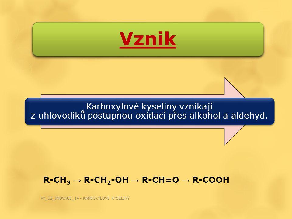Vznik Karboxylové kyseliny vznikají z uhlovodíků postupnou oxidací přes alkohol a aldehyd. R-CH 3 → R-CH 2 -OH → R-CH=O → R-COOH VY_32_INOVACE_14 - KA