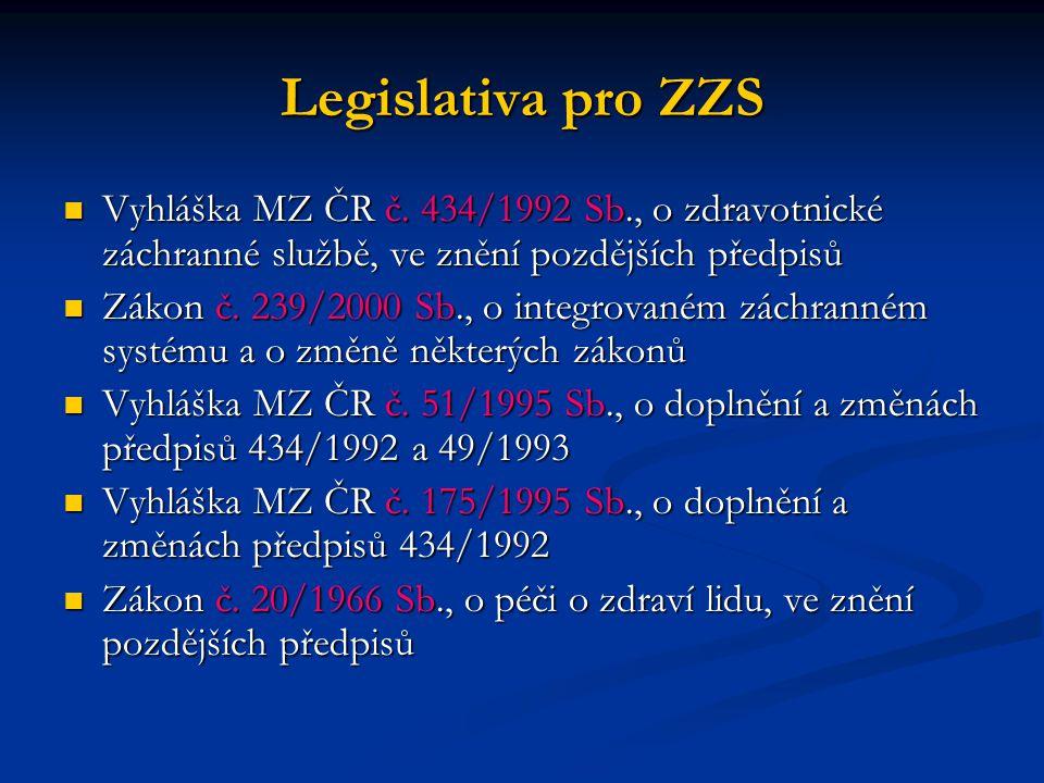 Legislativa pro ZZS Vyhláška MZ ČR č.