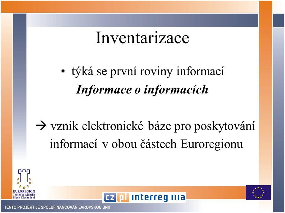 Inventarizace - cíl Z J I S T I T kvalitu rozsah fungování informačních zdrojů na území Euroregionu Těšínské Slezsko - Śląsk Cieszyński