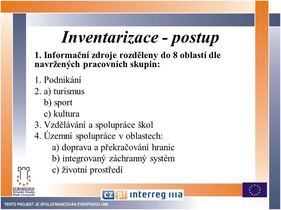 Inventarizace - postup 1.